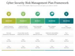 Cyber Security Risk Management Plan Framework