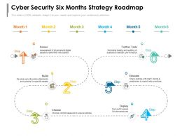 Cyber Security Six Months Strategy Roadmap