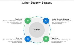 Cyber Security Strategy Ppt Powerpoint Presentation Infographic Template Portfolio Cpb