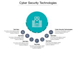 Cyber Security Technologies Ppt Powerpoint Presentation Infographic Template Graphics Cpb