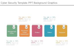 Cyber Security Template Ppt Background Graphics