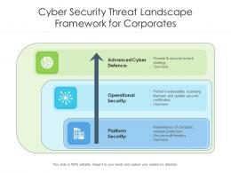 Cyber Security Threat Landscape Framework For Corporates