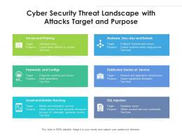 Cyber Security Threat Landscape With Attacks Target And Purpose