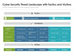 Cyber Security Threat Landscape With Tactics And Victims