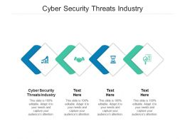 Cyber Security Threats Industry Ppt Powerpoint Presentation Summary Deck Cpb