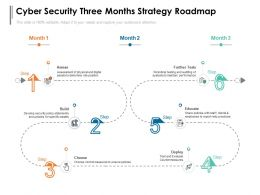 Cyber Security Three Months Strategy Roadmap