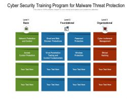 Cyber Security Training Program For Malware Threat Protection