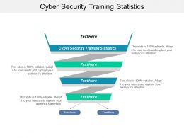 Cyber Security Training Statistics Ppt Powerpoint Presentation Inspiration Graphics Cpb