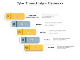 Cyber Threat Analysis Framework Ppt Powerpoint Presentation Icon Visuals Cpb