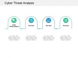 Cyber Threat Analysis Ppt Powerpoint Presentation Infographic Template Shapes Cpb