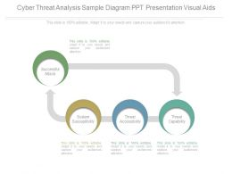 Cyber Threat Analysis Sample Diagram Ppt Presentation Visual Aids