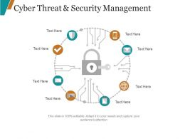 Cyber Threat And Security Management Powerpoint Slides