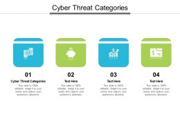 Cyber Threat Categories Ppt Powerpoint Presentation Icon Infographic Template Cpb