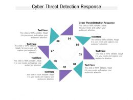 Cyber Threat Detection Response Ppt Powerpoint Presentation Show Clipart Images Cpb