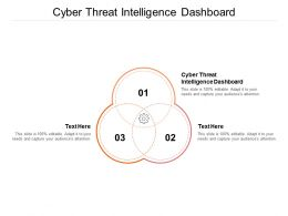 Cyber Threat Intelligence Dashboard Ppt Powerpoint Presentation Model Visuals Cpb