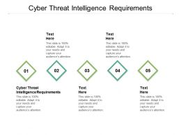 Cyber Threat Intelligence Requirements Ppt Powerpoint Presentation Portfolio Graphics Template Cpb