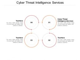 Cyber Threat Intelligence Services Ppt Powerpoint Presentation Show Background Cpb
