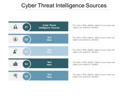 Cyber Threat Intelligence Sources Ppt Powerpoint Presentation Icon Styles Cpb