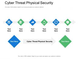 Cyber Threat Physical Security Ppt Powerpoint Presentation File Template Cpb