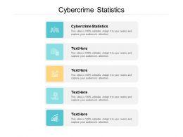Cybercrime Statistics Ppt Powerpoint Presentation Summary Styles Cpb