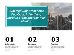 Cybersecurity Breakdown Facebook Advertising Surplus Biotechnology Risk Monitor Cpb