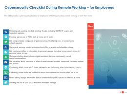 Cybersecurity Checklist During Remote Working For Employees Ppt Powerpoint Grid