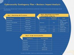 Cybersecurity Contingency Plan Business Impact Analysis Determining Powerpoint Slide