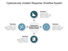 Cybersecurity Incident Response Workflow System Ppt Powerpoint Presentation Infographics Graphics Tutorials Cpb