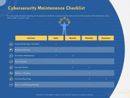 Cybersecurity Maintenance Checklist Preventive Maintenance Ppt Presentation Deck