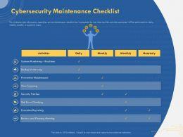 Cybersecurity Maintenance Checklist Preventive Maintenance Ppt Presentation Deck