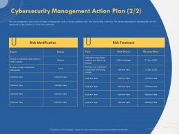 Cybersecurity Management Action Plan Risk Treatment Ppt Powerpoint Presentation Slide