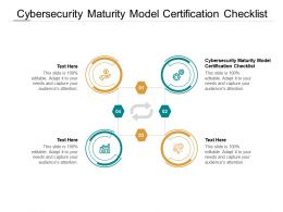 Cybersecurity Maturity Model Certification Checklist Ppt Powerpoint Presentation Styles Information Cpb