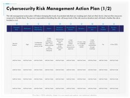 Cybersecurity Risk Management Action Plan Communication Ppt Outline