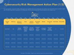 Cybersecurity Risk Management Action Plan Required Resources Ppt Presentation Clipart
