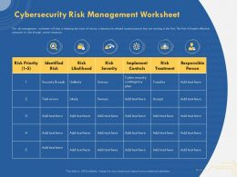 Cybersecurity Risk Management Worksheet Risk Ppt Powerpoint Presentation Template