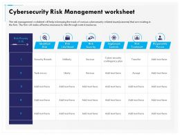 Cybersecurity Risk Management Worksheet Security Ppt File Topics