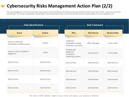 Cybersecurity Risks Management Action Plan Treatment Ppt Pictures