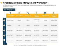 Cybersecurity Risks Management Worksheet Implement Controls Ppt Portfolio