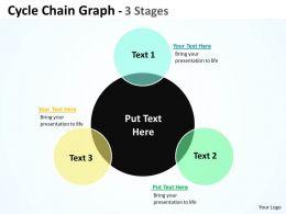 Cycle Chain Graph diagrams 5