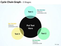 cycle chain graph with big black circle and surrounding circles 3 stages powerpoint templates 0712