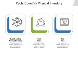 Cycle Count Vs Physical Inventory Ppt Powerpoint Presentation Outline Graphics Pictures Cpb