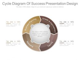 Cycle Diagram Of Success Presentation Design