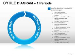 Cycle Diagram Powerpoint Presentation Slides
