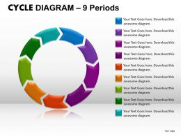 Cycle Diagram PPT 12