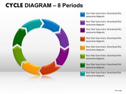 Cycle Diagram PPT 17