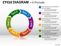 Cycle Diagram PPT 18