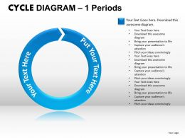 Cycle Diagram PPT 1