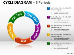 Cycle Diagram PPT 26