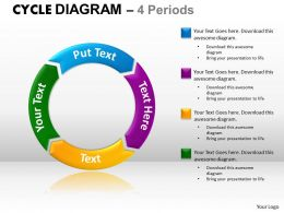 Cycle Diagram PPT 27
