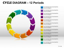 Cycle Diagram PPT 9